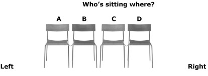 who's sitting where
